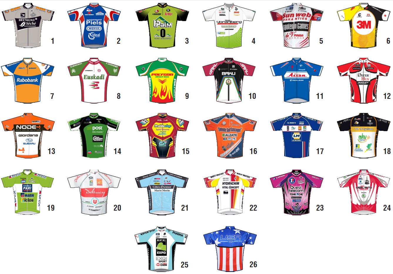 maillots2013