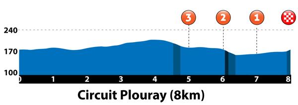 Link to Etape 1 – Samedi 02/04/2014 – Calanhel – Plouray