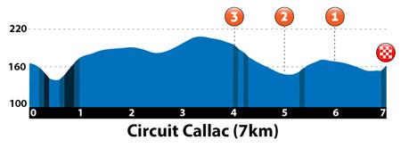 profiletape_circuit_etape_2_2015