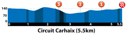 Link to ETAPE 3 – Dimanche 02 Août 2015  CARHAIX-PLOUGUER – CARHAIX-PLOUGUER   TRO BRO POHER – 110.2 km