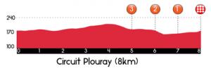 Link to ETAPE 1 – Samedi 30 Juillet 2016 CALANHEL – PLOURAY – 194.8 km