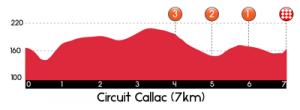 Link to ETAPE 2 – Dimanche 31 Juillet 2016  PLOËRDUT – CALLAC – 82.2 km