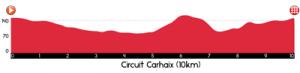 Link to ETAPE 3 – Dimanche 31 Juillet 2015 CARHAIX-PLOUGUER – CARHAIX-PLOUGUER TRO BRO POHER – 100 km