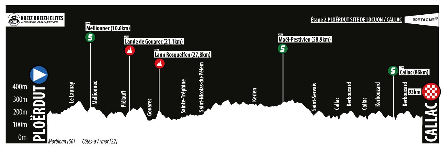 Link to Etape 2 : Ploërdut – Site de Locuon – Callac (93km)