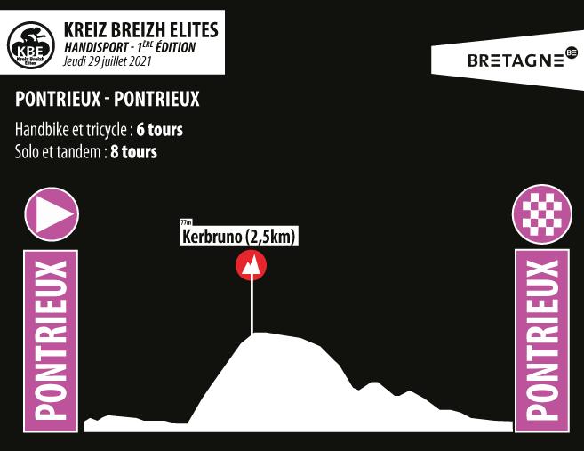Link to Courses Handisport Pontrieux<br>Handbike et tricycle : 6 tours<br>Solo et tandem : 8 tours